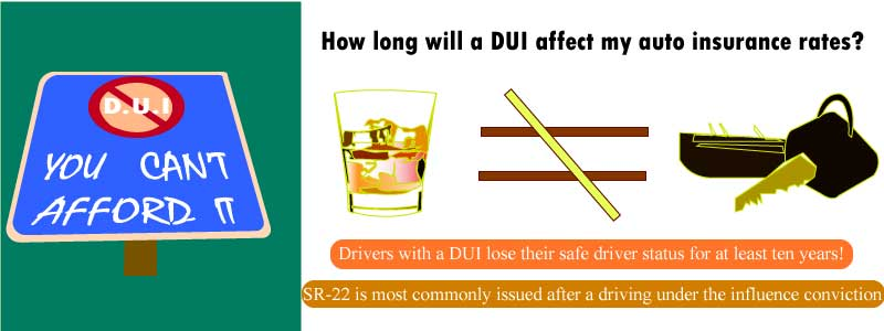 DUI | Solve your DUI with Direct Auto Insurance In no Tiime