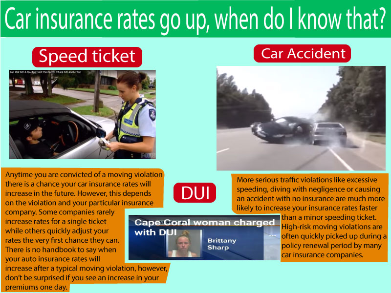 car insurance rates discount for new customers today