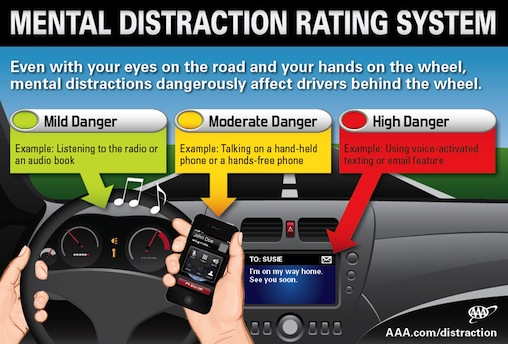 high-risk driver