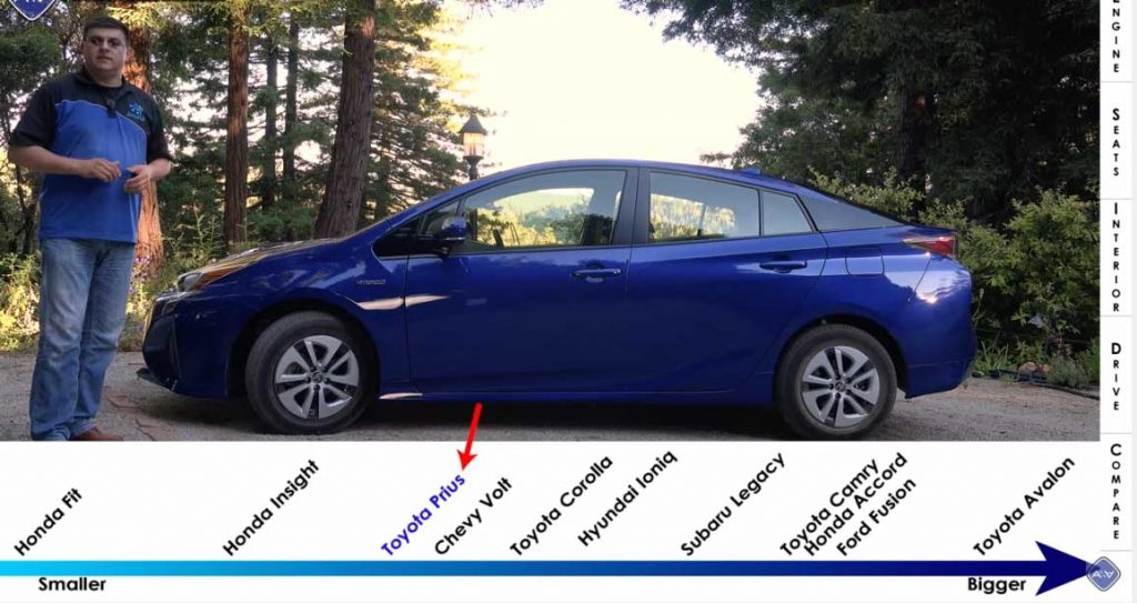 Low Deposit Car Insurance Get It On A Direct Auto Insurance Way