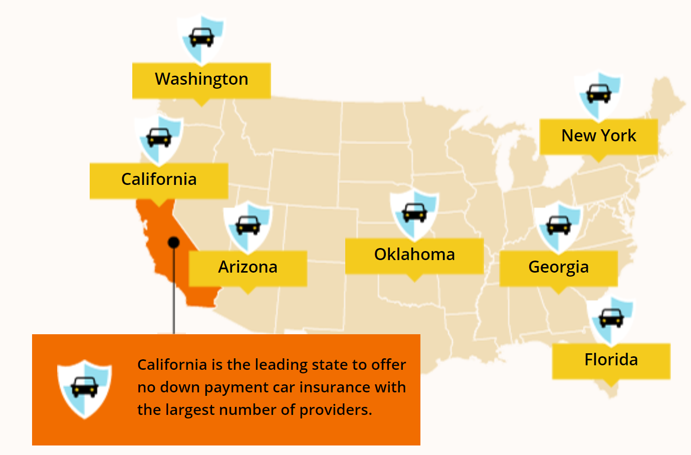 states with no deposit car insurance
