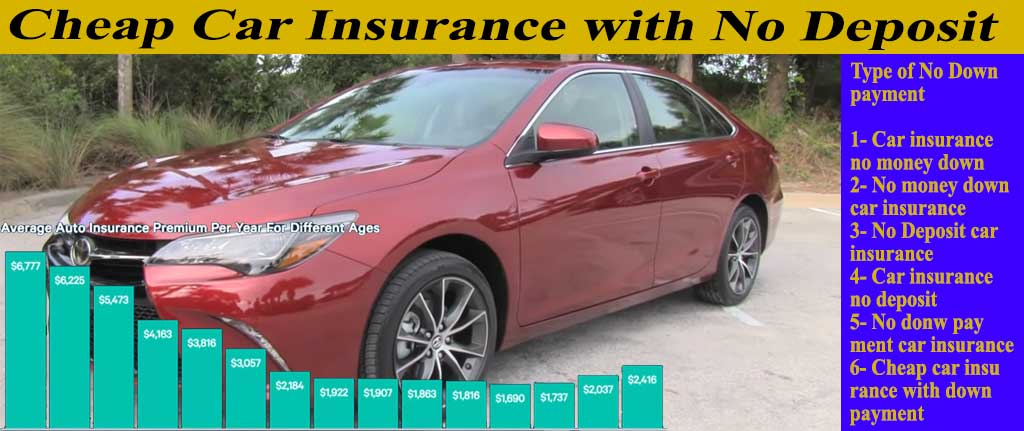 Cheap Car Insurance with No Deposit